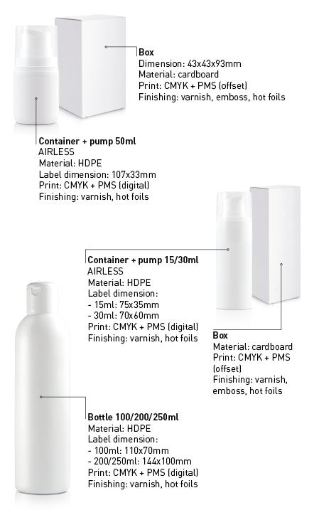Private Label Cosmetics Packaging